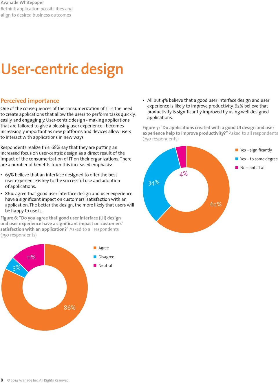 in new ways. All but 4% believe that a good user interface design and user experience is likely to improve productivity.