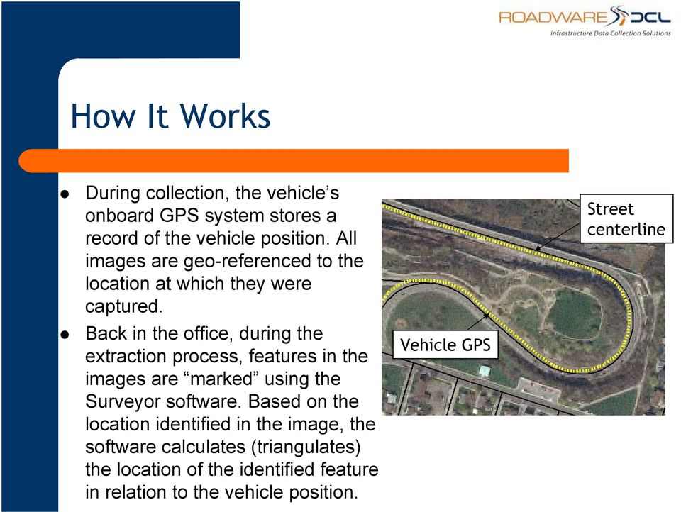 Back in the office, during the extraction process, features in the images are marked using the Surveyor software.