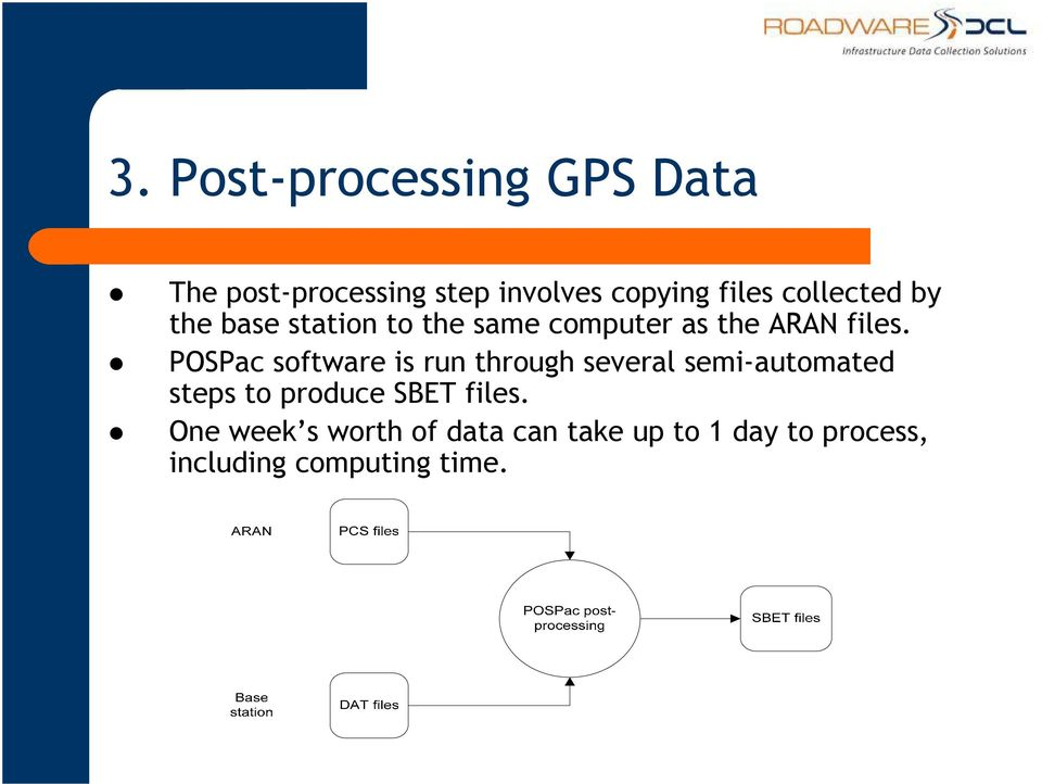 POSPac software is run through several semi-automated steps to produce SBET