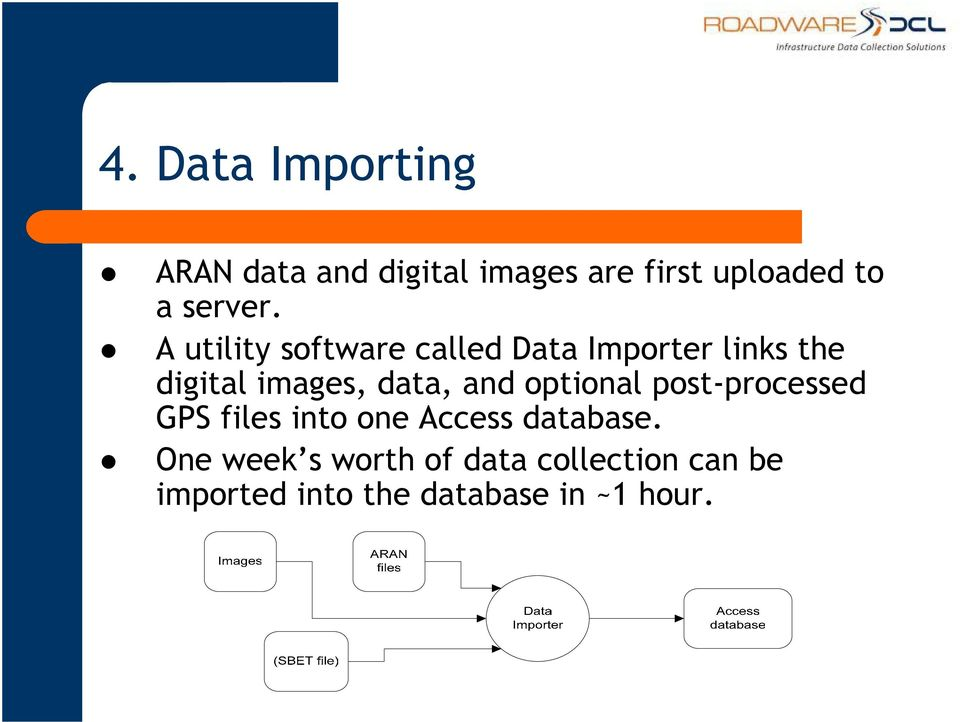 A utility software called Data Importer links the digital images, data,