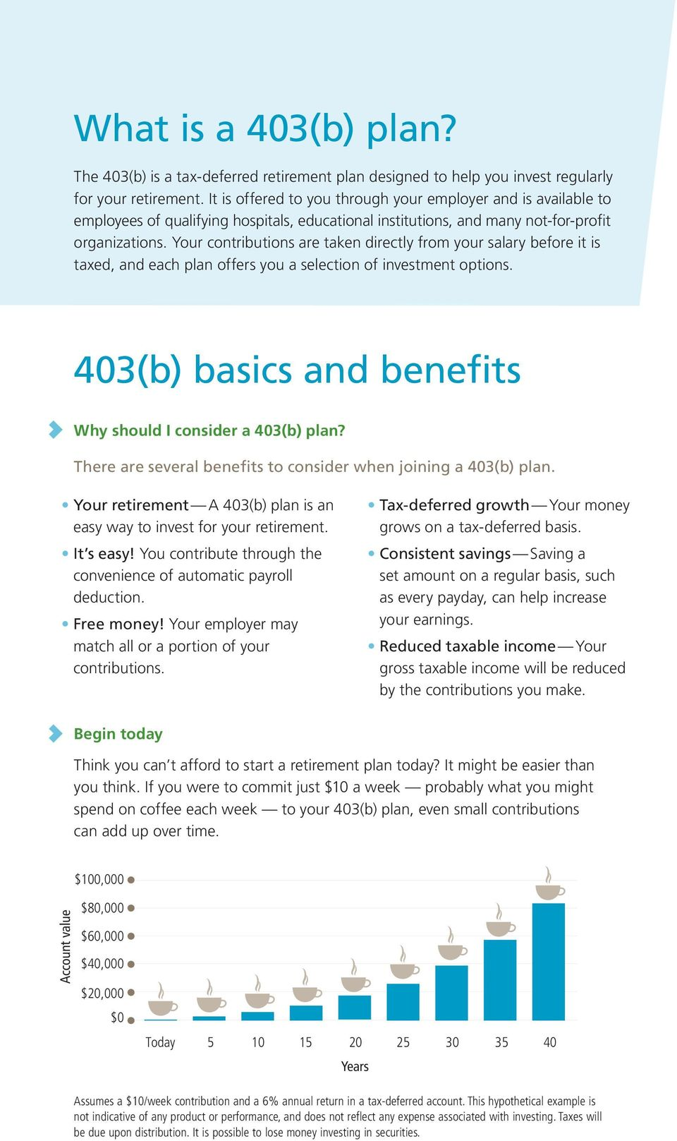 Your contributions are taken directly from your salary before it is taxed, and each plan offers you a selection of investment options. 403(b) basics and benefits Why should I consider a 403(b) plan?
