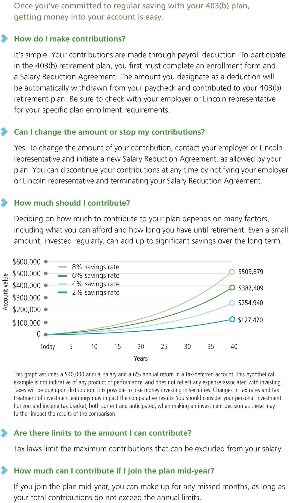 The amount you designate as a deduction will be automatically withdrawn from your paycheck and contributed to your 403(b) retirement plan.