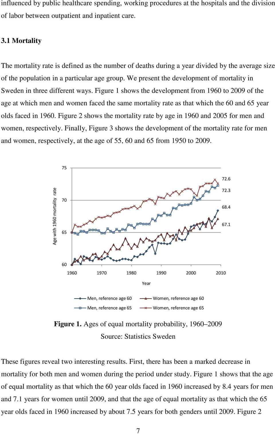 We present the development of mortality in Sweden in three different ways.