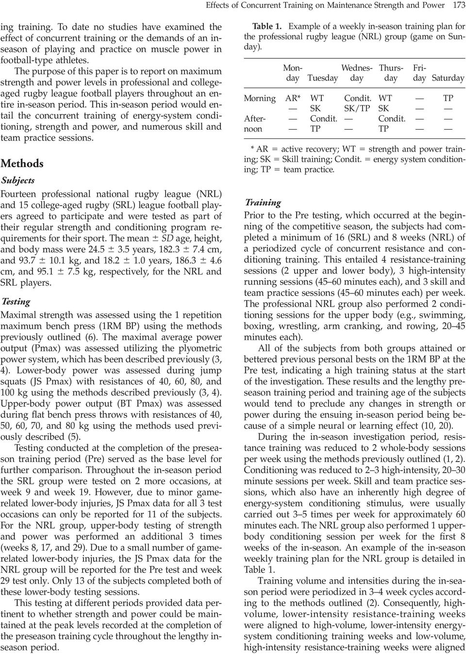 The purpose of this paper is to report on maximum strength and power levels in professional and collegeaged rugby league football players throughout an entire in-season period.