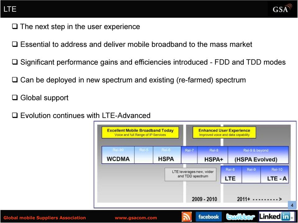 efficiencies introduced - FDD and TDD modes Can be deployed in new spectrum