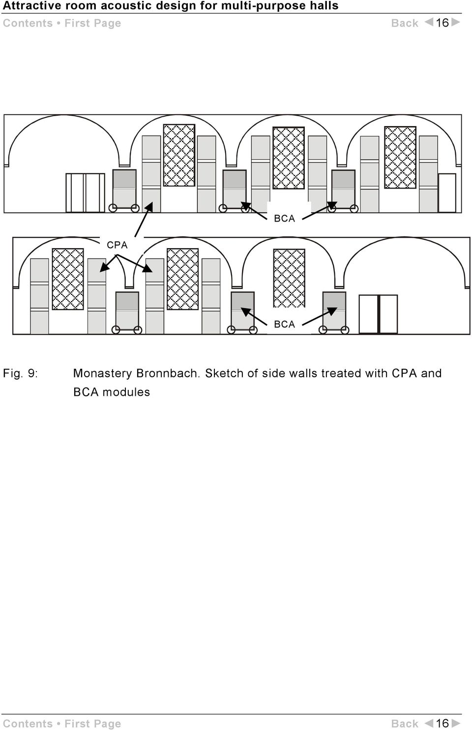 Sketch of side walls treated with CPA