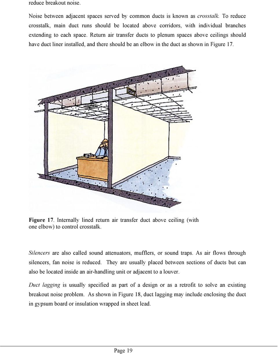 Duct Fan In An Enclosure : Acoustics for libraries pdf