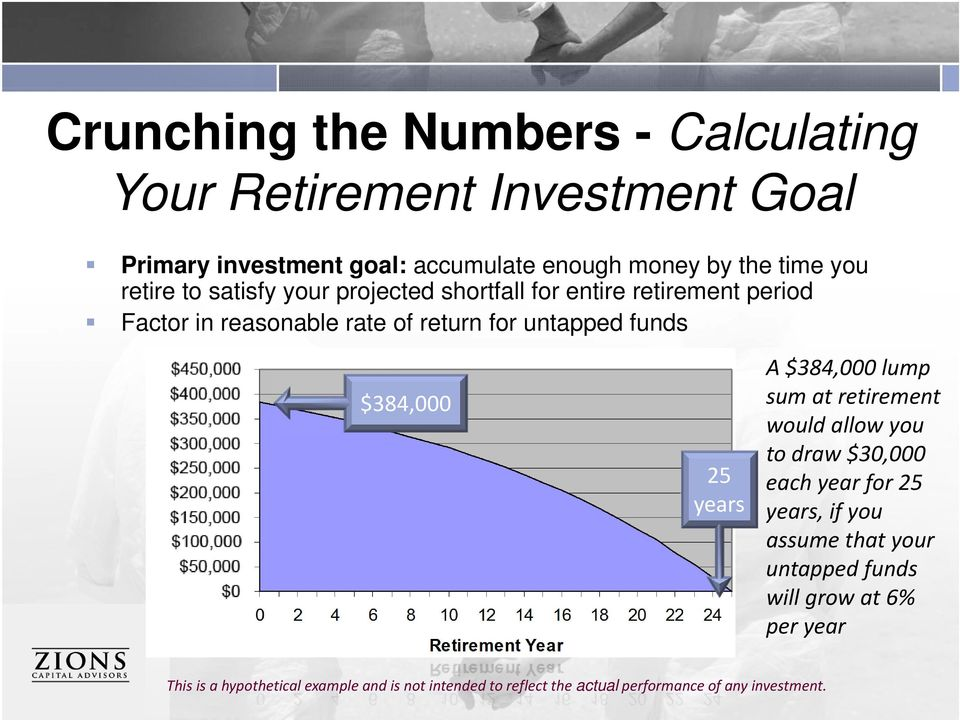 $384,000 25 years A $384,000 lump sum at retirement would allow you to draw $30,000 each year for 25 years, if you assume that your