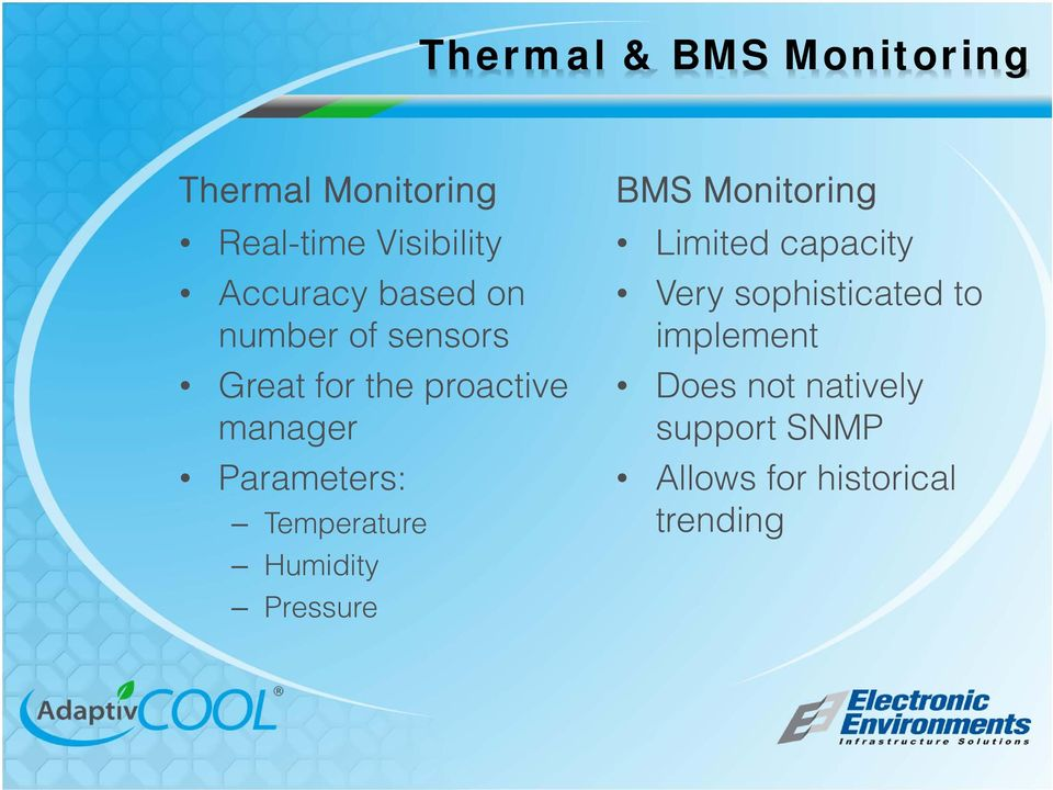 Temperature Humidity Pressure BMS Monitoring Limited capacity Very