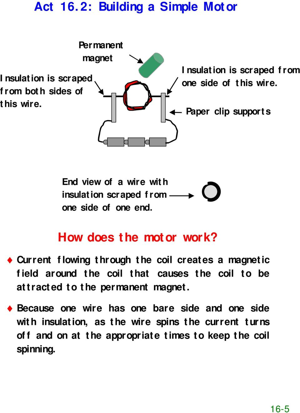 Paper clip supports End view of a wire with insulation scraped from one side of one end. How does the motor work?