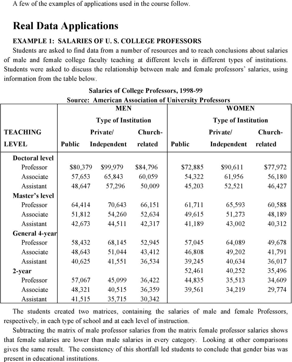 COLLEGE PROFESSORS Students are asked to find data from a number of resources and to reach conclusions about salaries of male and female college faculty teaching at different levels in different