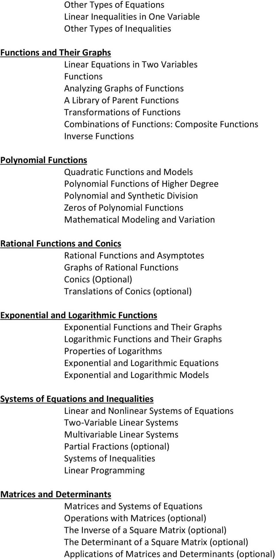 Degree Polynomial and Synthetic Division Zeros of Polynomial Functions Mathematical Modeling and Variation Rational Functions and Conics Rational Functions and Asymptotes Graphs of Rational Functions