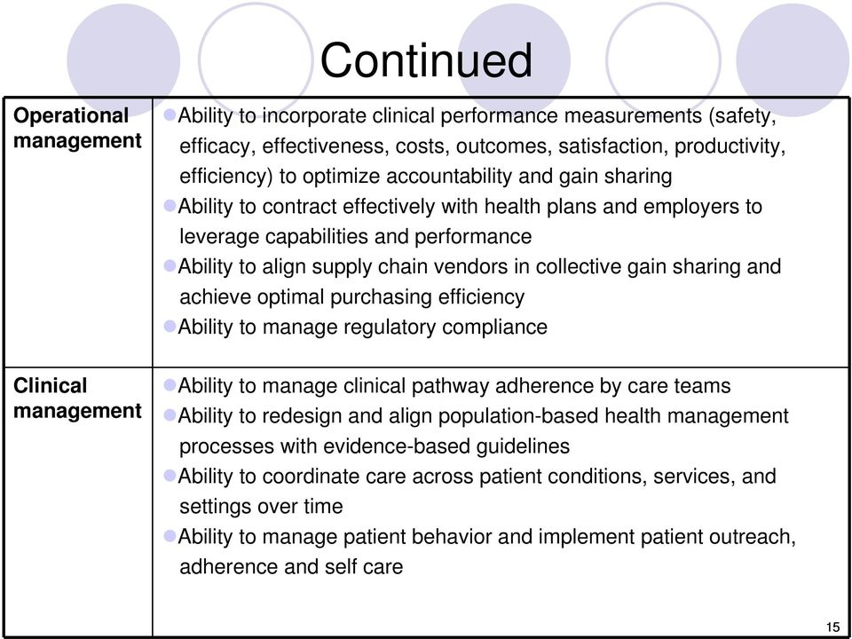 sharing and achieve optimal purchasing efficiency Ability to manage regulatory compliance Clinical management Ability to manage clinical pathway adherence by care teams Ability to redesign and align