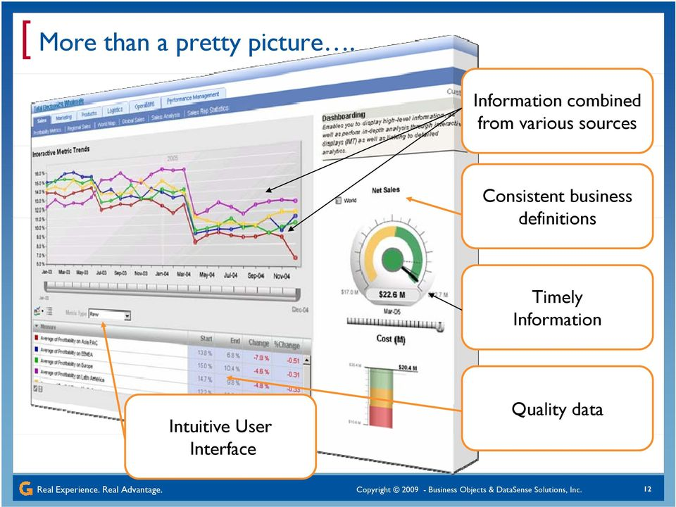 definitions Timely Information Intuitive User Interface Quality