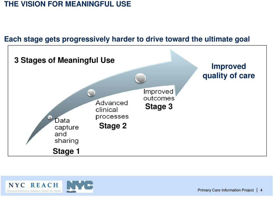 goal 3 Stages of Meaningful Use Improved quality of