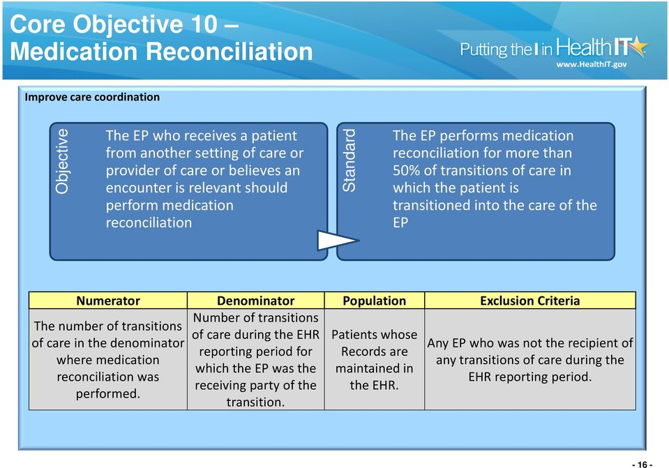 Population Exclusion Criteria Number of transitions of care during the EHR Patients whose reporting period for Records are which the EP was the maintained in receiving party of the the EHR.
