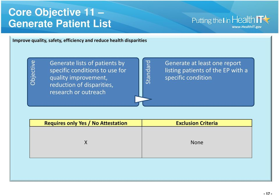 reduction of disparities, research or outreach Generate at least one report listing patients