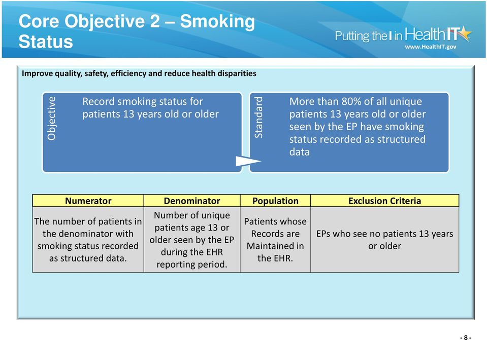 Exclusion Criteria The number of patients in the denominator with smoking status recorded as structured data.