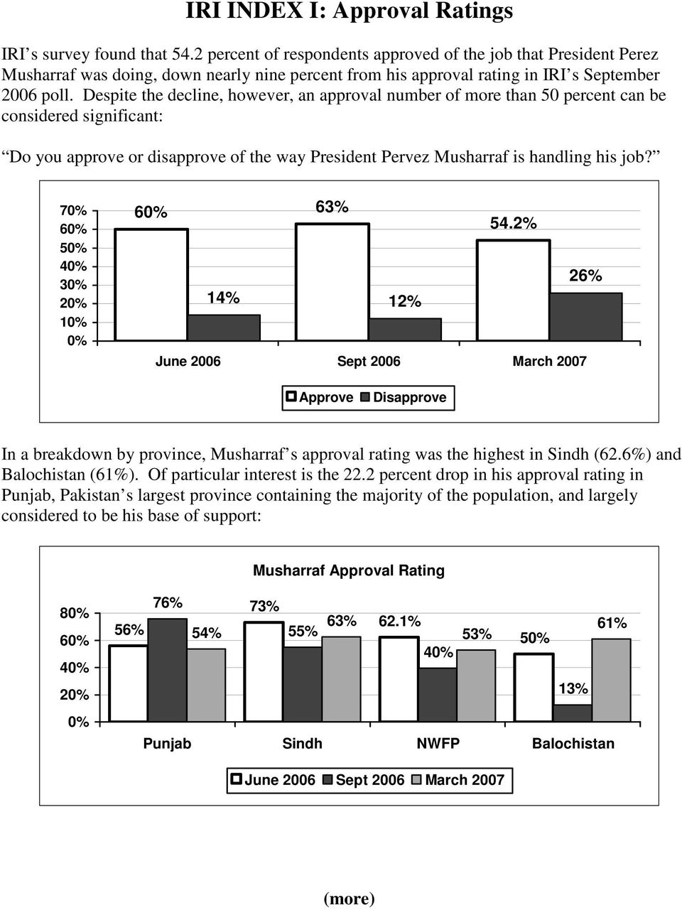 Despite the decline, however, an approval number of more than 50 percent can be considered significant: Do you approve or disapprove of the way President Pervez Musharraf is handling his job?