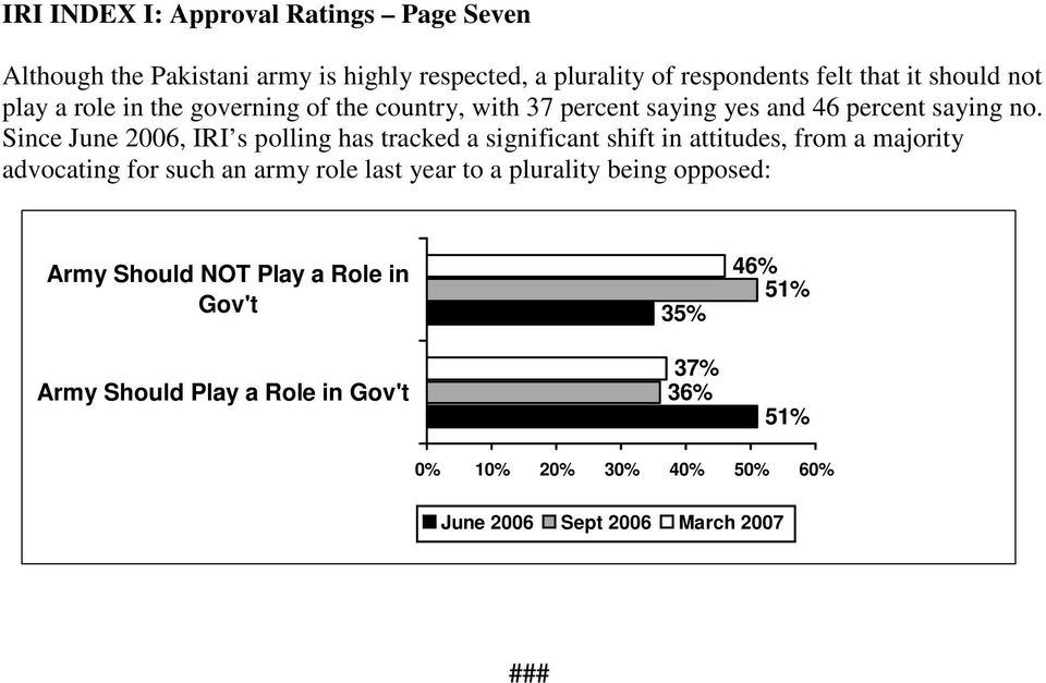 Since June 2006, IRI s polling has tracked a significant shift in attitudes, from a majority advocating for such an army role