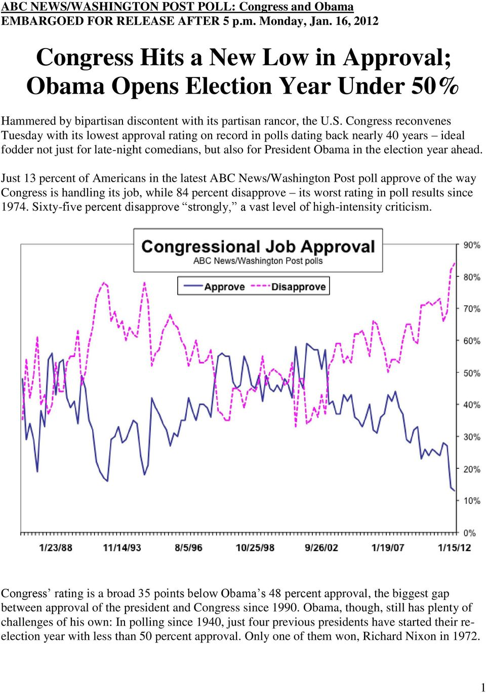 Congress reconvenes Tuesday with its lowest approval rating on record in polls dating back nearly 40 years ideal fodder not just for late-night comedians, but also for President Obama in the election