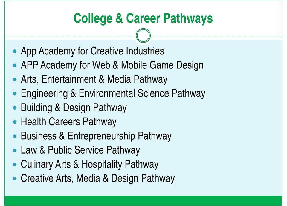 Building & Design Pathway Health Careers Pathway Business & Entrepreneurship Pathway Law &