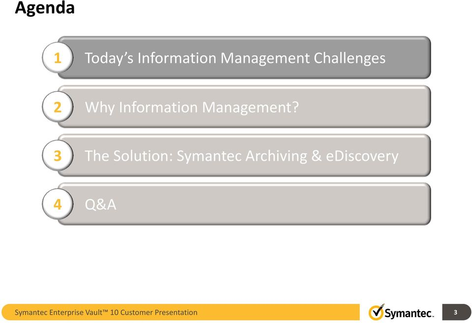 3 The Solution: Symantec Archiving &