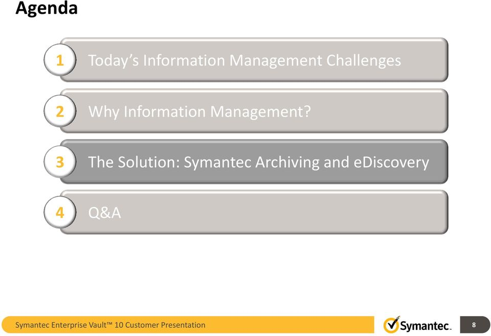 3 The Solution: Symantec Archiving and