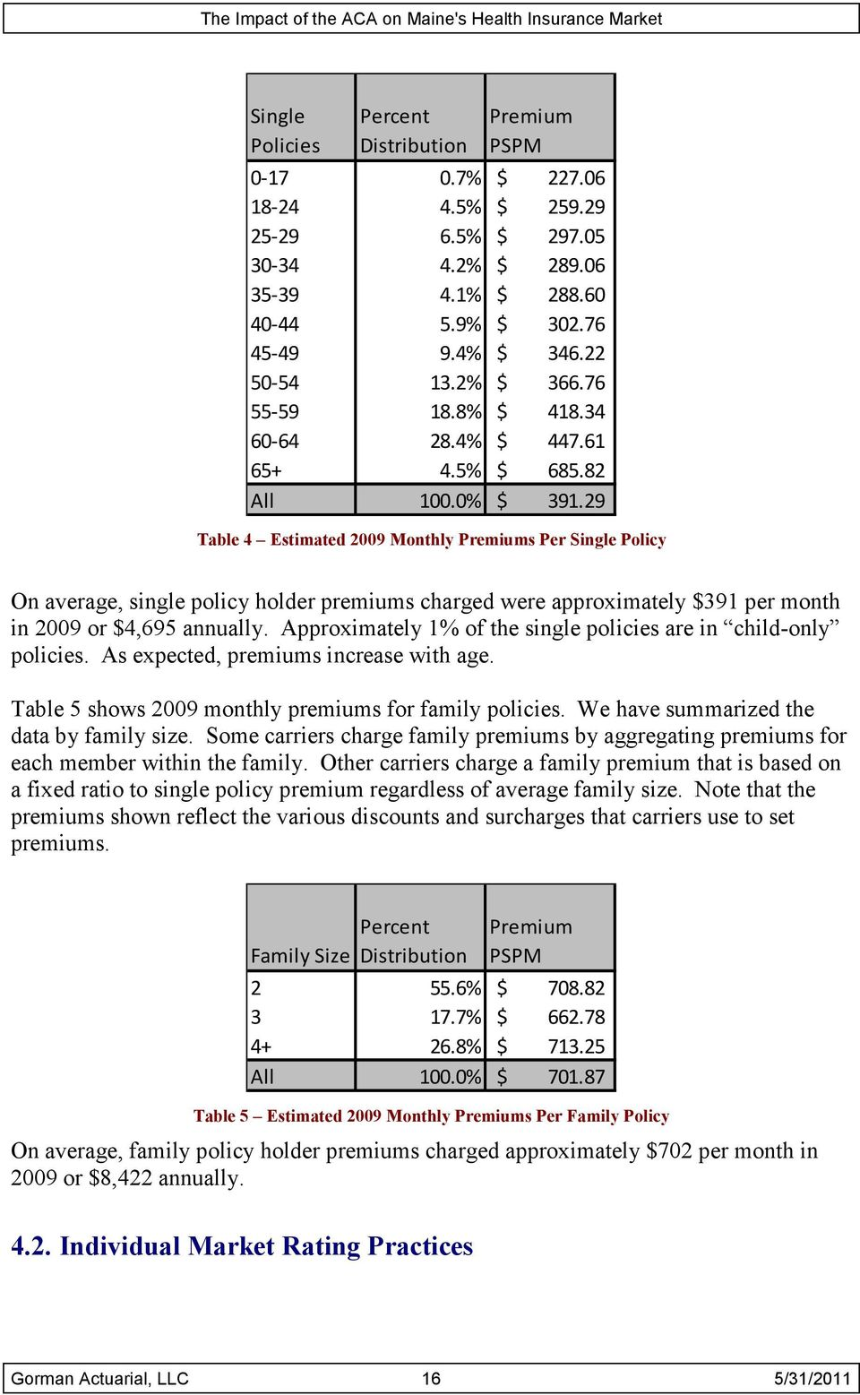 29 Table 4 Estimated 2009 Monthly Premiums Per Single Policy On average, single policy holder premiums charged were approximately $391 per month in 2009 or $4,695 annually.
