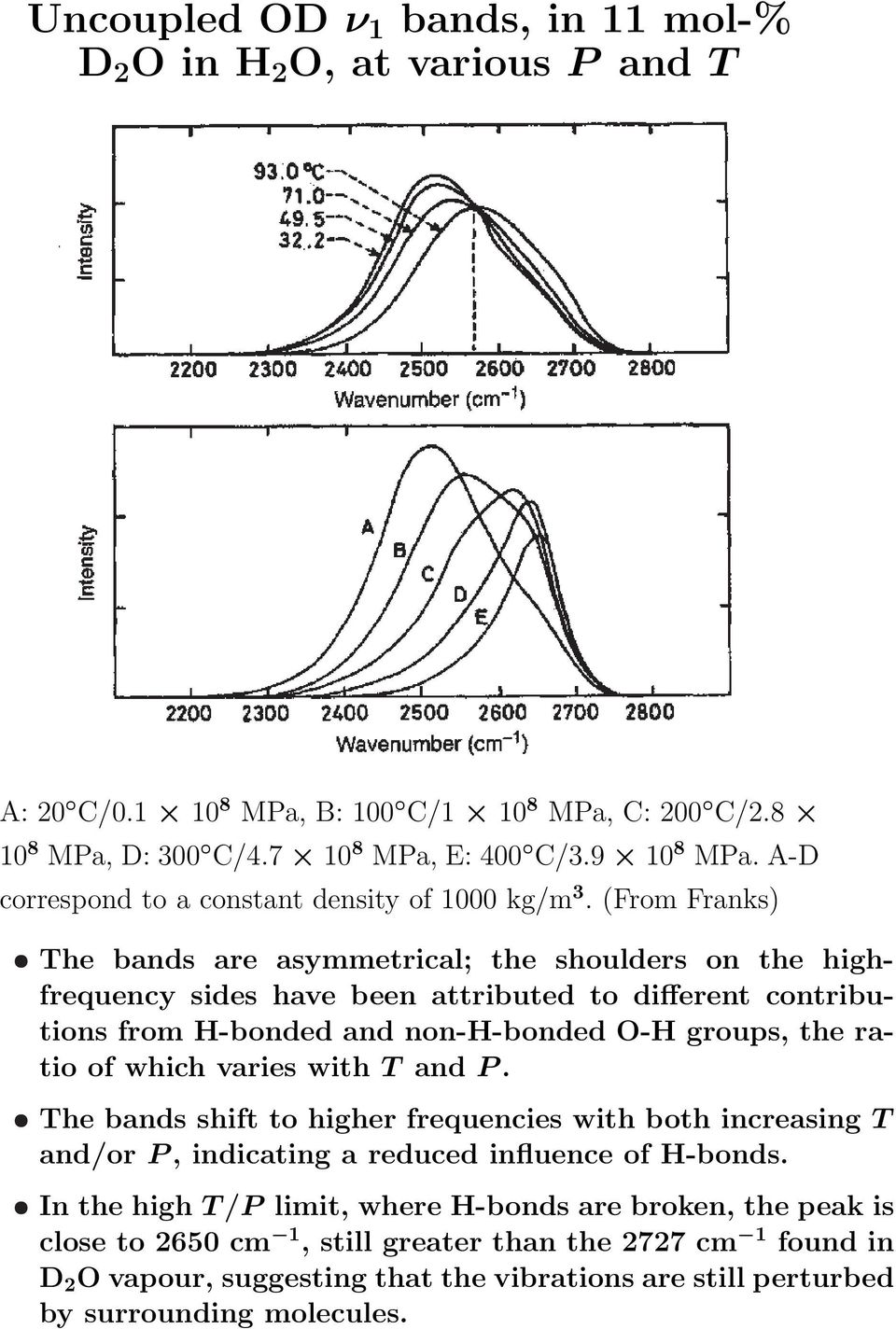 (From Franks) The bands are asymmetrical; the shoulders on the highfrequency sides have been attributed to different contributions from H-bonded and non-h-bonded O-H groups, the ratio of which