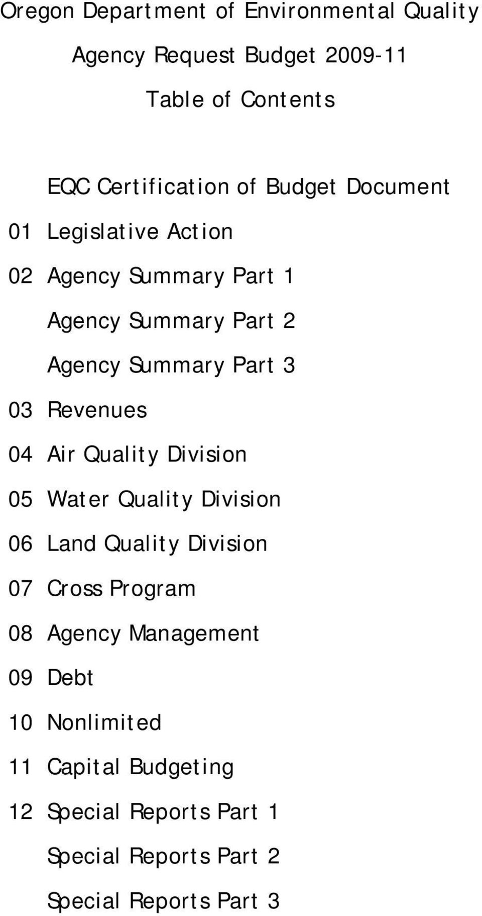 Revenues 04 Air Quality Division 05 Water Quality Division 06 Land Quality Division 07 Cross Program 08 Agency