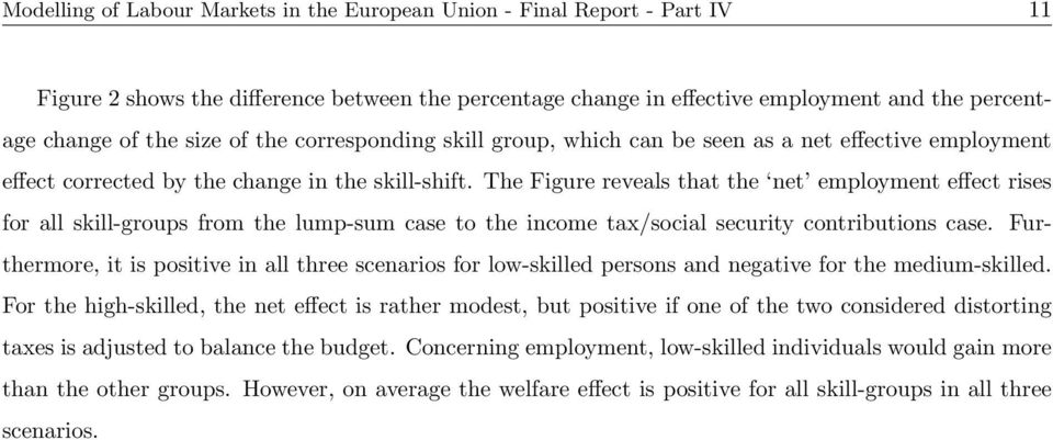 The Figure reveals that the net employment effect rises for all skill-groups from the lump-sum case to the income tax/social security contributions case.