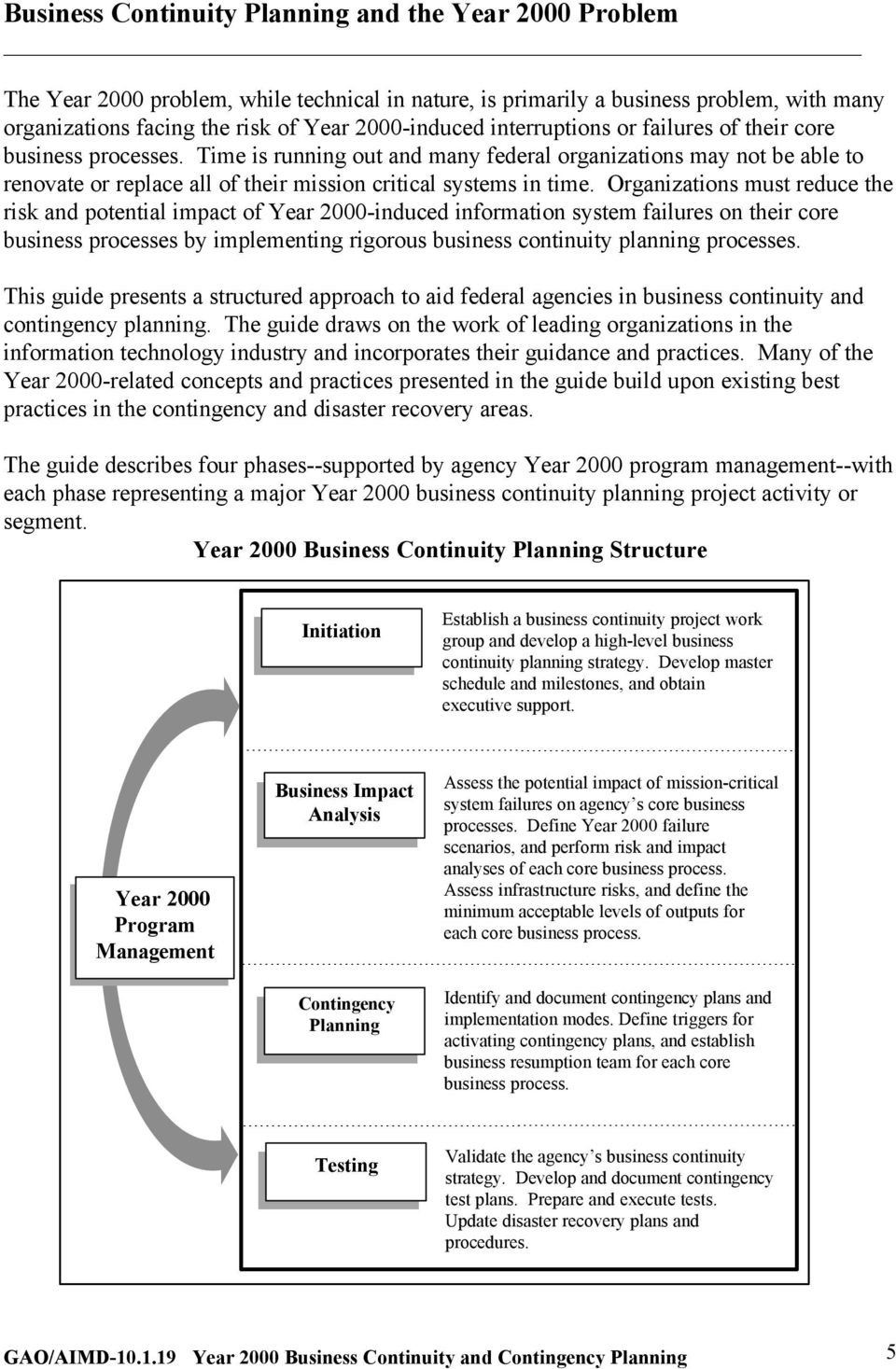 Organizations must reduce the risk and potential impact of Year 2000-induced information system failures on their core business processes by implementing rigorous business continuity planning
