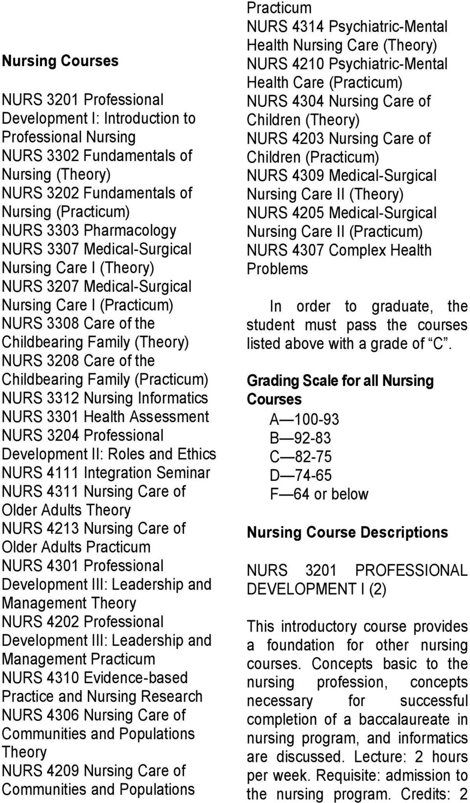 Childbearing Family (Practicum) NURS 3312 Nursing Informatics NURS 3301 Health Assessment NURS 3204 Professional Development II: Roles and Ethics NURS 4111 Integration Seminar NURS 4311 Nursing Care
