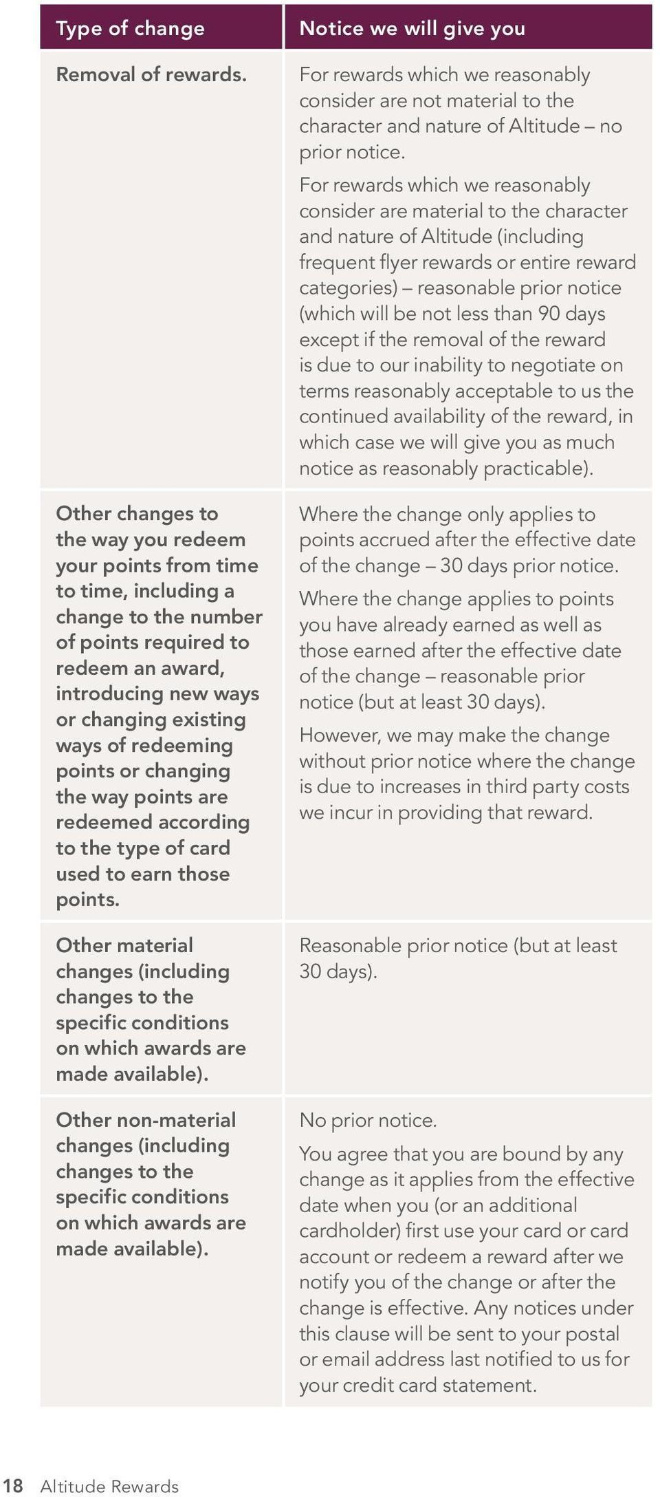 points or changing the way points are redeemed according to the type of card used to earn those points.