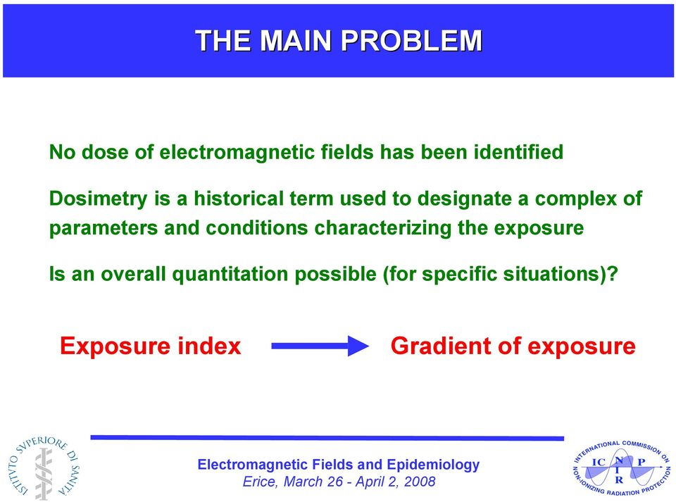 parameters and conditions characterizing the exposure Is an overall