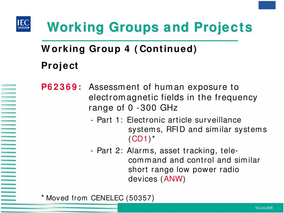 article surveillance systems, RFID and similar systems (CD1)* - Part 2: Alarms, asset tracking,