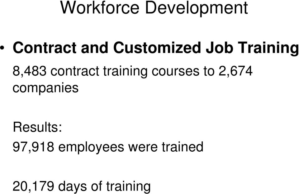 training courses to 2,674 companies