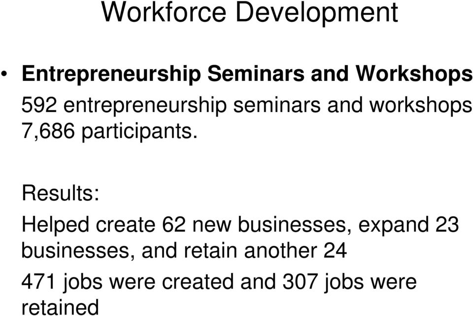 Results: Helped create 62 new businesses, expand 23 businesses,