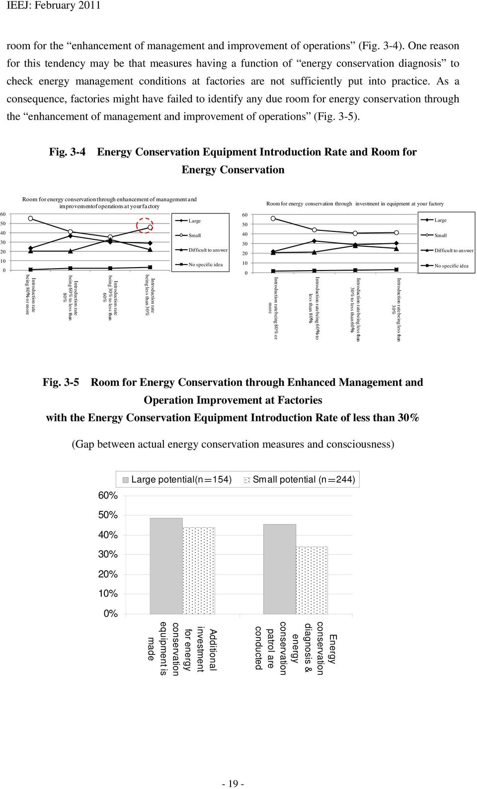 As a consequence, factories might have failed to identify any due room for energy conservation through the enhancement of management and improvement of operations (Fig. 3-5). Fig.