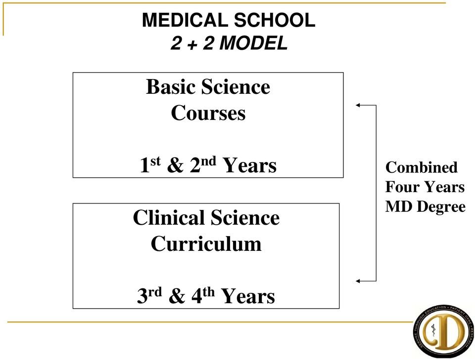 Clinical Science Curriculum