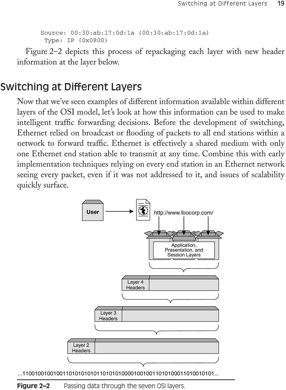 Switching at Different Layers Now that we ve seen examples of different information available within different layers of the OSI model, let s look at how this information can be used to make