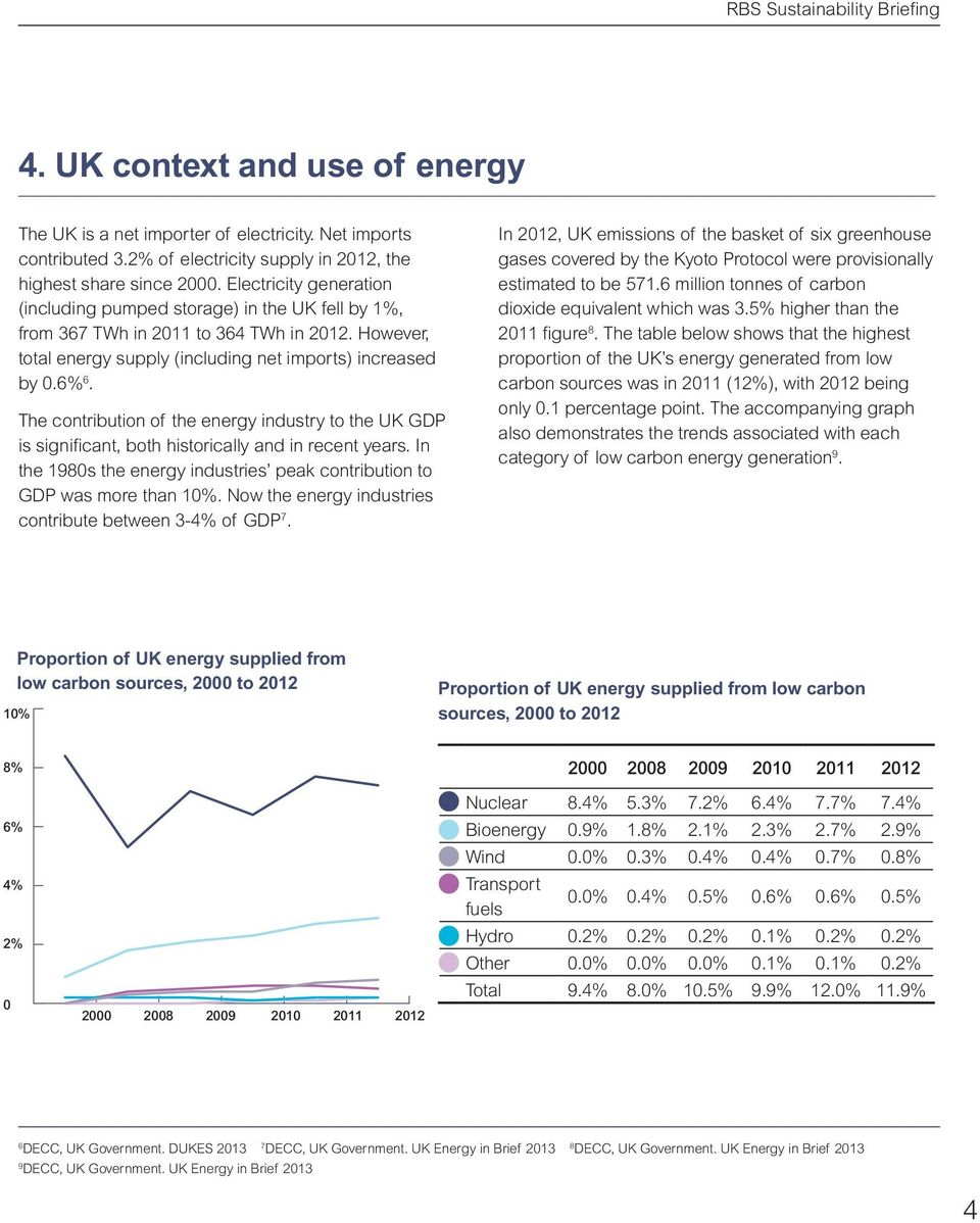 The contribution of the energy industry to the UK GDP is significant, both historically and in recent years. In the 198s the energy industries peak contribution to GDP was more than 1%.