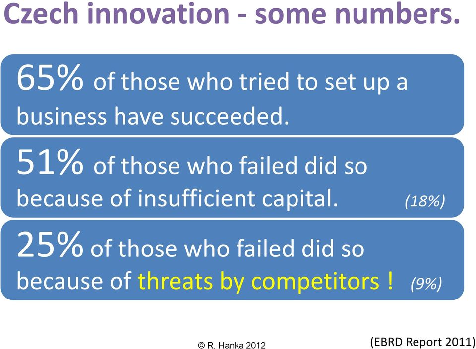 51% of those who failed did so because of insufficient capital.