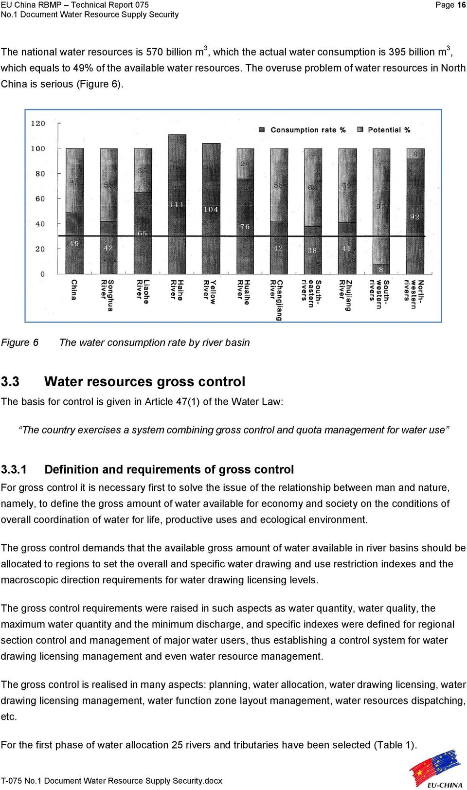 3 Water resources gross control The basis for control is given in Article 47(1) of the Water Law: The country exercises a system combining gross control and quota management for water use 3.3.1