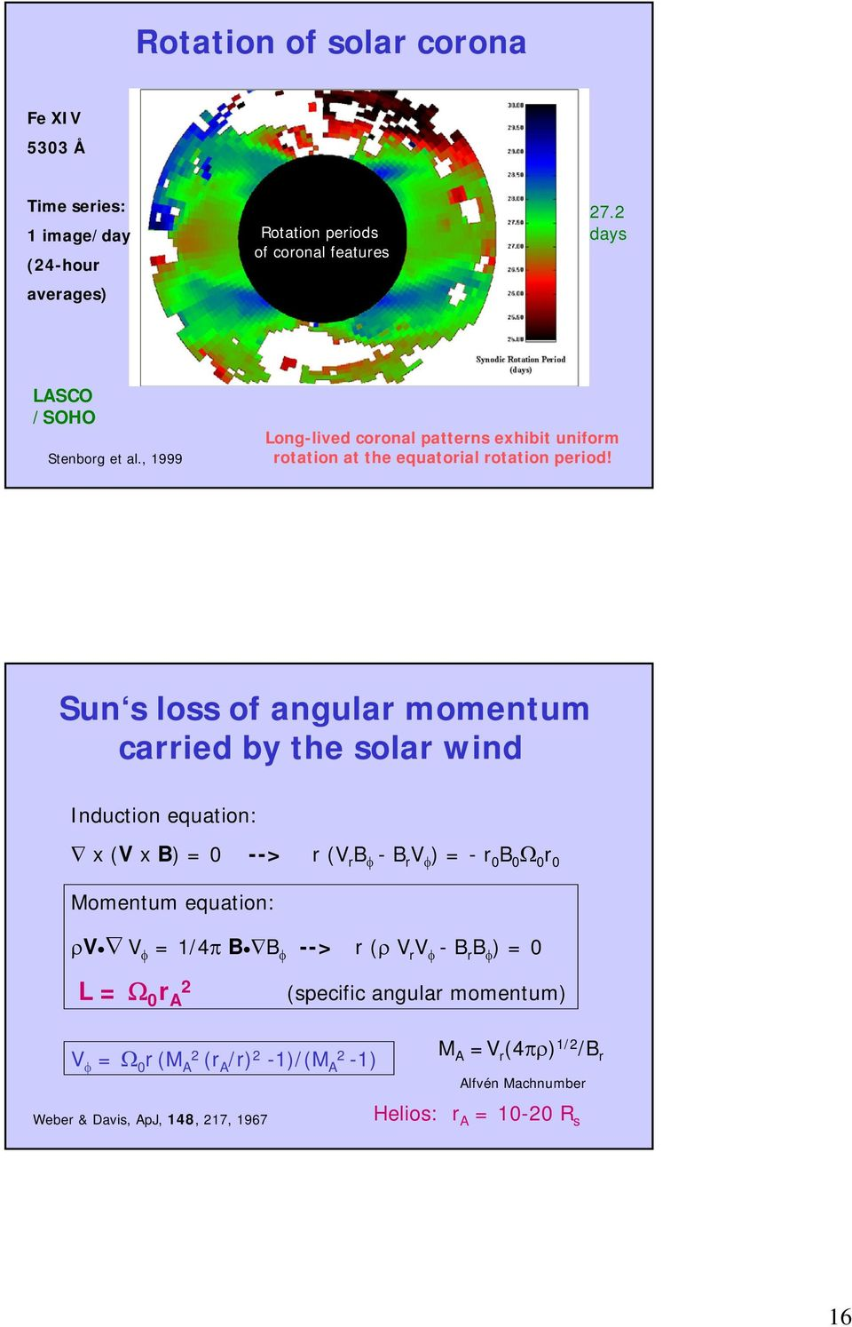 Sun s loss of angular momentum carried by the solar wind Induction equation: x (V x B) = 0 --> r (V r B φ -B r V φ ) = - r 0 B 0 Ω 0 r 0 Momentum equation: ρv V