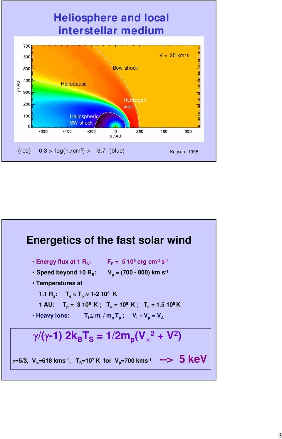 7 (blue) Kausch, 1998 Energetics of the fast solar wind Energy flux at 1 R S : F E = 5 10 5 erg cm -2 s -1 Speed beyond 10 R S : V p =