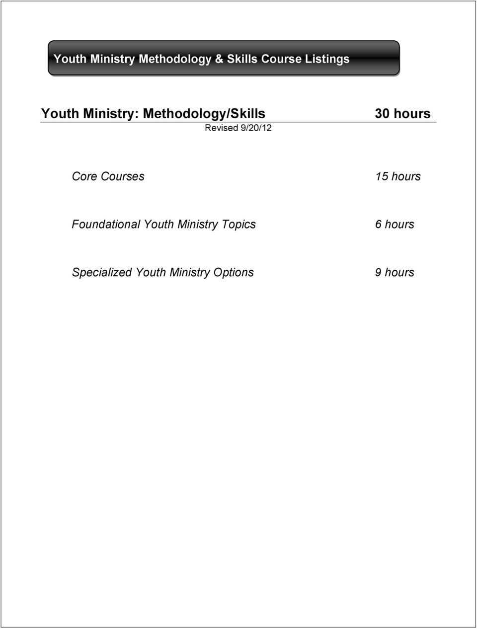 hours Core Courses 15 hours Foundational Youth