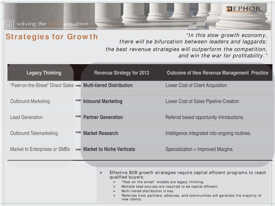 Legacy Thinking Revenue Strategy for 2012 Outcome of New Revenue Management Practice Feet-on-the-Street Direct Sales Multi-tiered Distribution Lower Cost of Client Acquisition Outbound Marketing