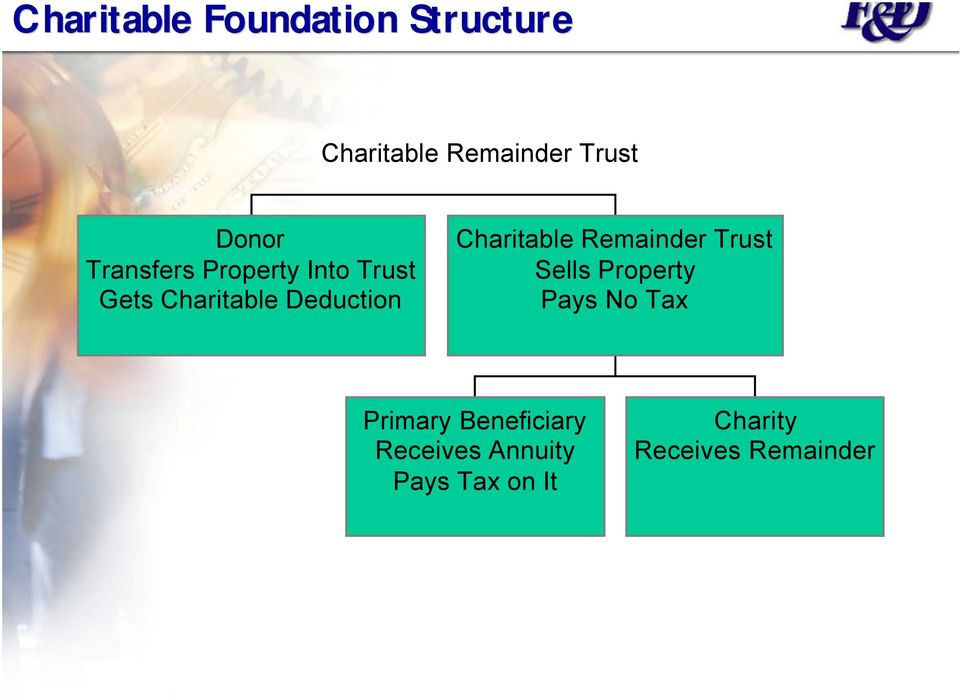 Charitable Remainder Trust Sells Property Pays No Tax Primary
